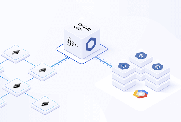 Chainlink Google Partnerskapet