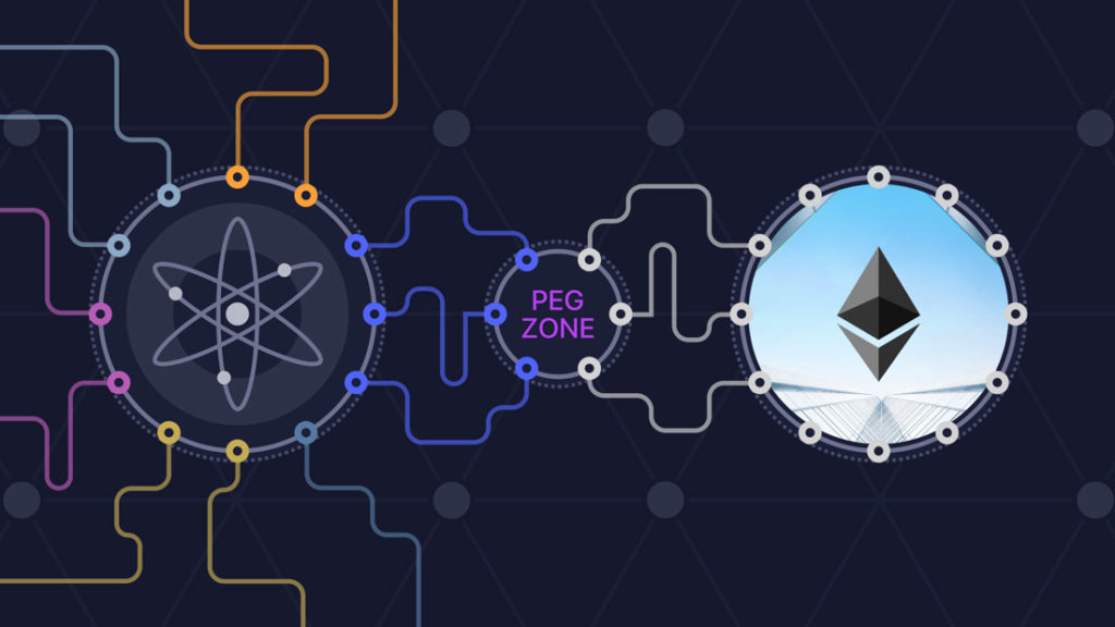 Cosmos Peg Zone