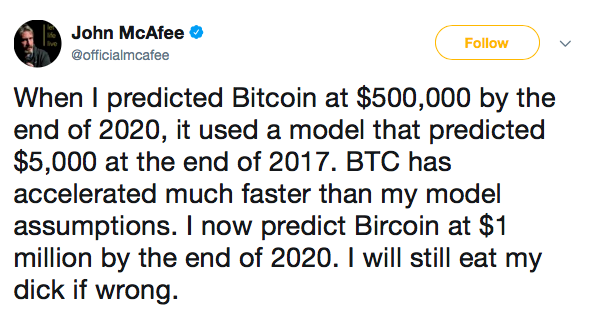 Bitcoin BTC prognos 2020 John McAfee