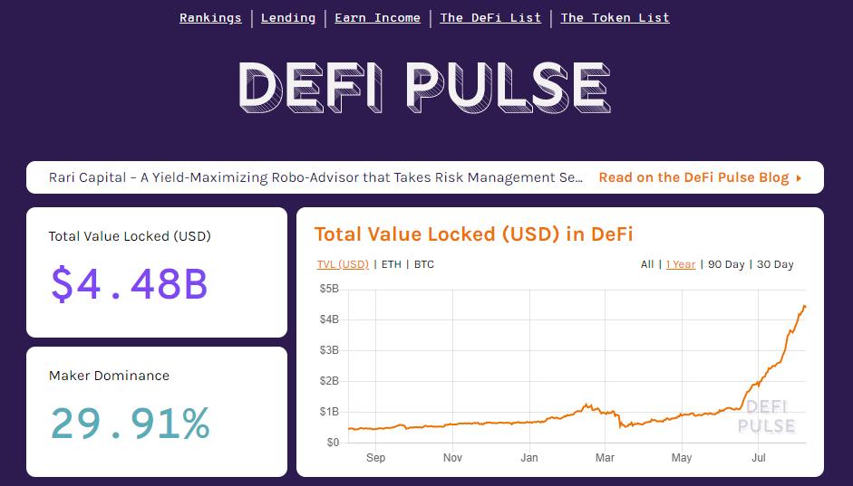 DeFi pulse value locked